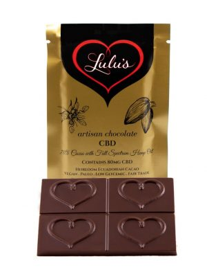 Full Spectrum CBD Chocolate –  80mg